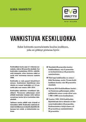 Download: Vankistuva keskiluokka -EVA Analyysi