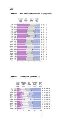 Download: EVA Artikkelin Suomalaisten EU-myönteisyys huipussaan taulukkoliite