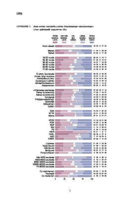 Download: EVA Analyysin Elämänmuutoksen empijät taulukkoliite
