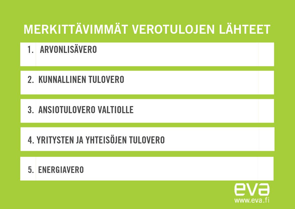 Suomen Tärkeimmät Vientituotteet