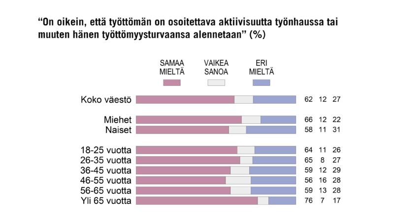 Aktiivimalli miellyttää suomalaisia