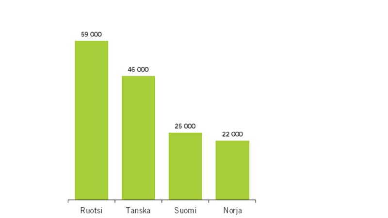 Suomi ei tarvitse vappusatasia vaan enemmän kansankapitalismia