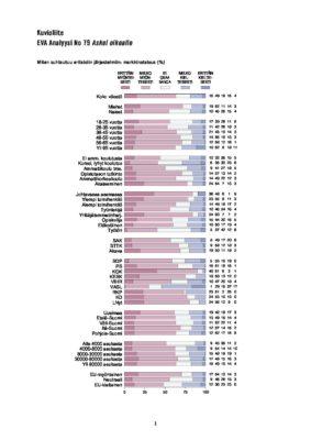 Download: Askel oikealle -EVA Analyysin taulukkoliite